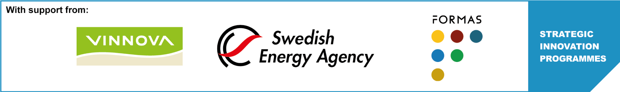 Vinnova Formas Swedish Energy Agency logos